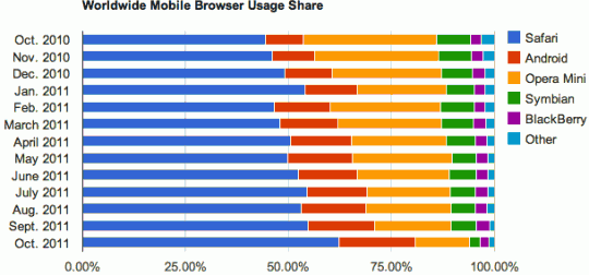 browser-mobile
