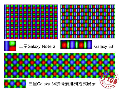 galaxy-s4-vs-galaxy-note-2-vs-galaxy-s3