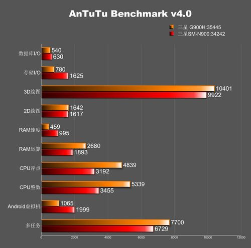 4_4_Two-purported-Galaxy-S5-models-appear-on-AnTuTu-with-radically-different-specs