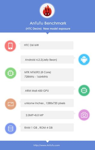 5_1_New-HTC-Desire-phones-benchmarked