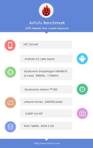 5_2_New-HTC-Desire-phones-benchmarked