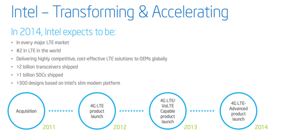 3_4_Intel-unveils-its-mobile-roadmap-for-2014