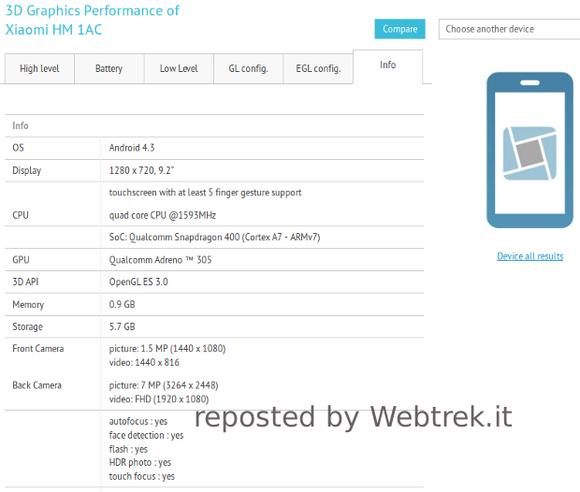 Планшет от Xiaomi засветился в тесте GFXbench