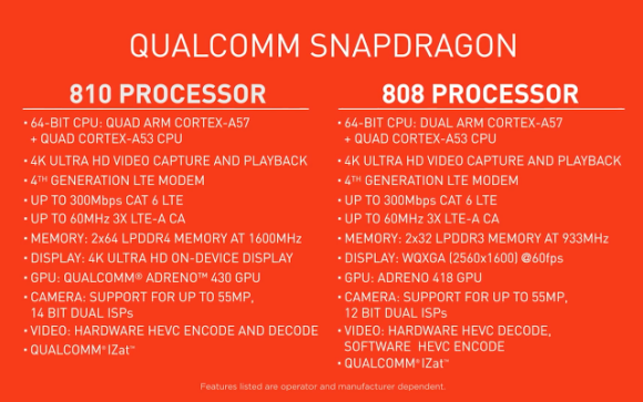 15_2_Qualcomm-Snapdragon-810---808