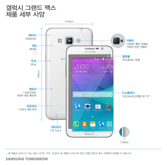 3_3_The-Samsung-Galaxy-Grand-Max
